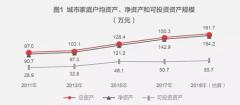 2019年成都建博会-建材转型机遇投资蓝天豚生态材料收