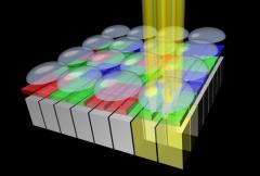对焦更快更准,索尼发布2x2 On-Chip Lens图像传感器技