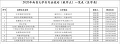 2020年江西省医学类成人函授本科自考,考生报考须知